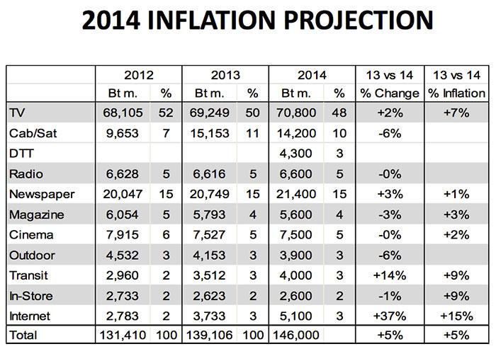 maat-spending-2014-13