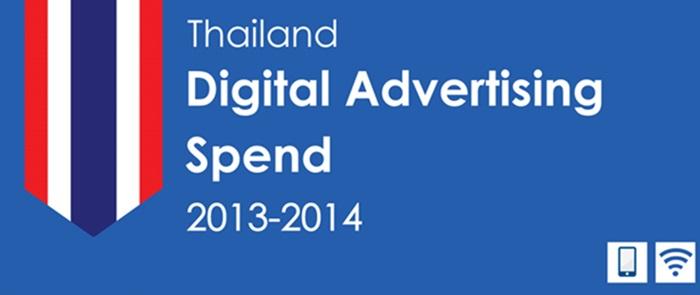 Daat-Infographic-AdSpend-1