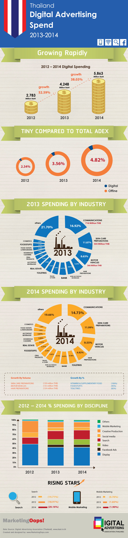 Daat-Infographic-AdSpend2