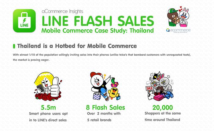 Case study โมบายคอมเมิร์ซไทย จาก LINE Flash Sales