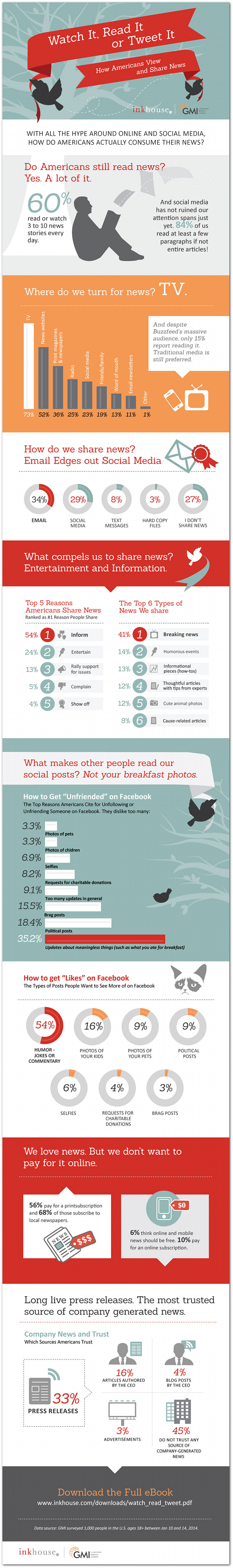 watch_read_tweet_inkhouse-infogrpahic (1)