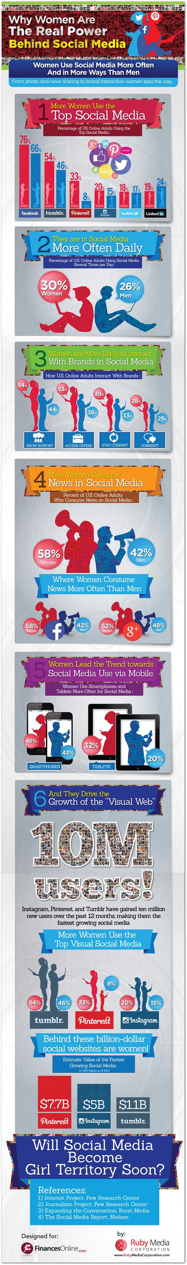 women-power-social-media-infographic