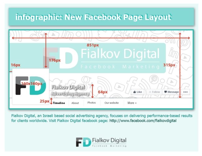 FialkovDigitalPagesMeasurement650