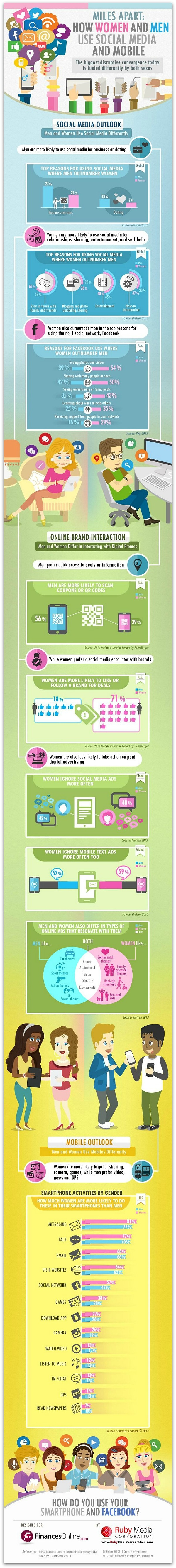 How_Men_Women_Use_Social_Media_Infographic