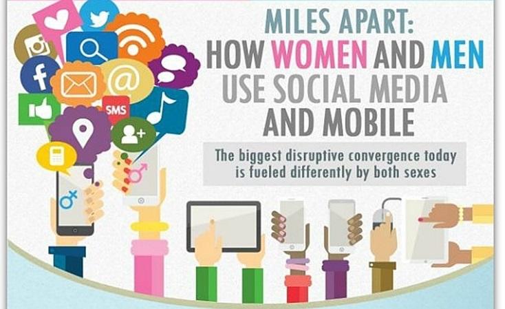 How_Men_Women_Use_Social_Media_Infographic1