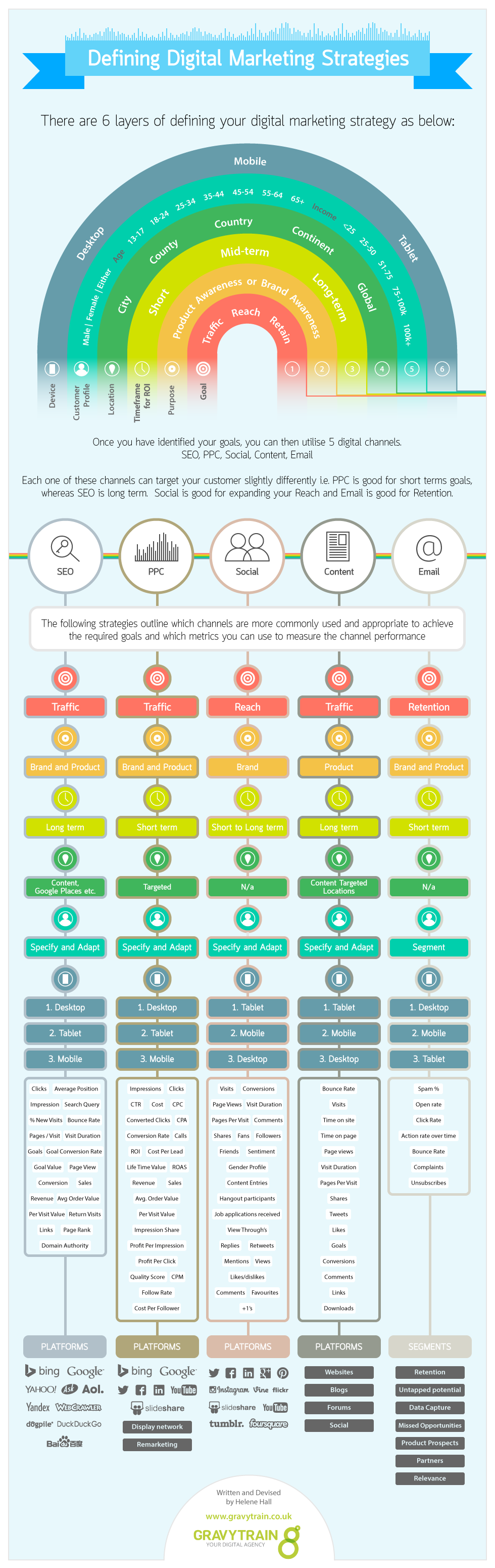 how-do-you-define-your-digital-marketing-strategy-infographic