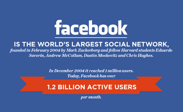 interesting-facebook-facts_430