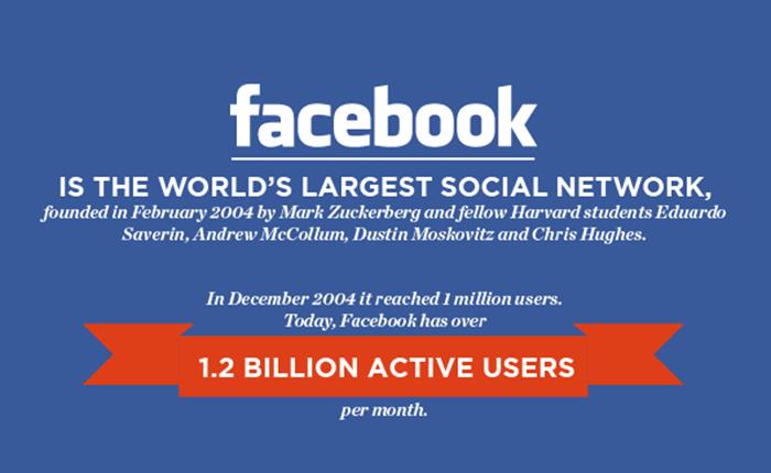 [Infographic] สถิติตัวเลขน่าสนใจเกี่ยวกับ Facebook 2014