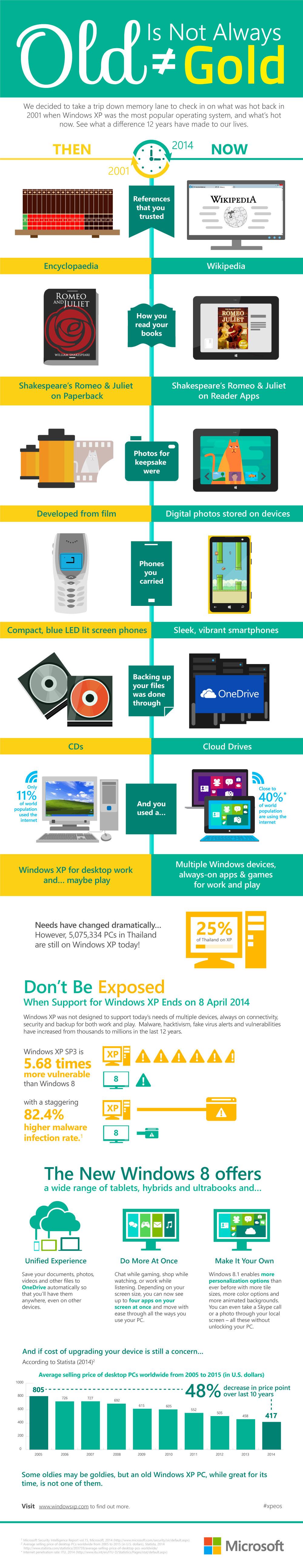 microsoft-Consumer_Infographic_EN