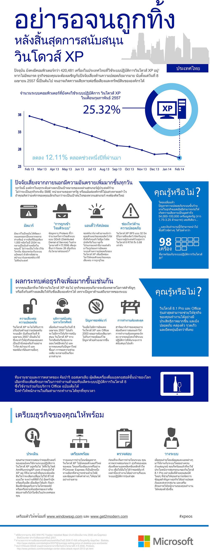 microsoft-Infographic-XPEOS