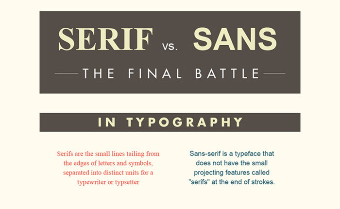 [Infographic] ข้อแตกต่างระหว่างฟอนต์ Serifs กับ Sans Serifs