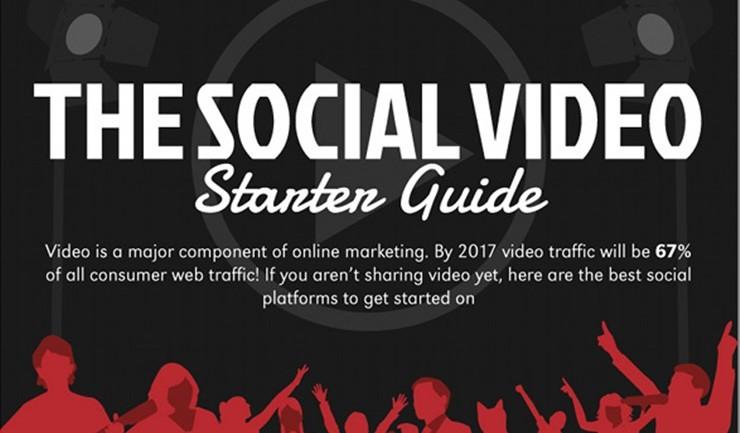 [infographic] เลือกใช้ social video อย่างไรให้คนดูทะลุเป้า?
