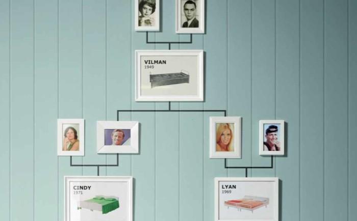 IKEA กับบิลบอร์ดน่ารัก ขายเตียงด้วยการระบุชัดปู่ย่าแต่งงานกันใช้เตียงอะไรปั้นทายาท!