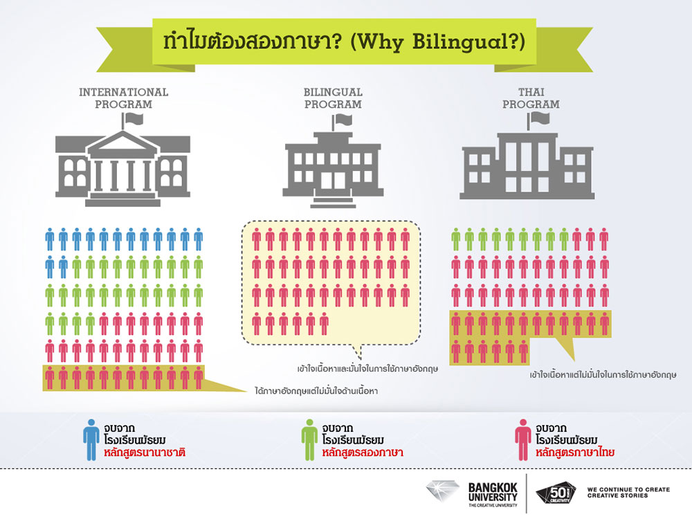 Why-Bilingual
