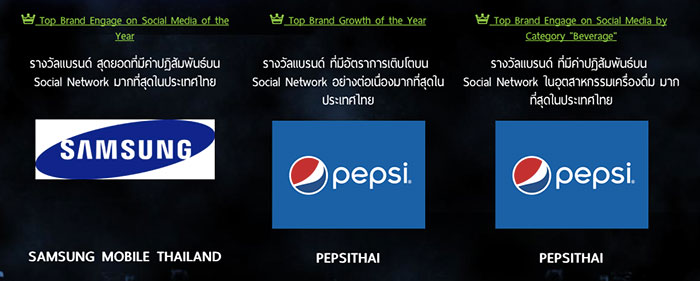 th-top-brand-social-media-award-2