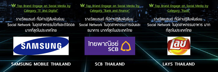 th-top-brand-social-media-award-3