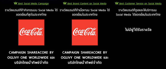 th-top-brand-social-media-award-5
