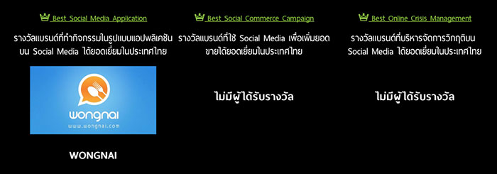 th-top-brand-social-media-award-6