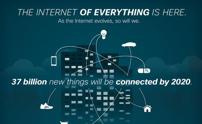 "[PR] ซิสโก้เชิญ Start Up จัดประกวดโครงการ ""Internet of Things Innovation Grand Challenge""  ชิงเงินรางวัลกว่า 8,250,000 บาท"