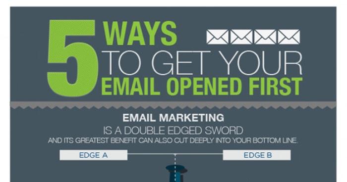 [infographic] 5 วิธีทำให้มั่นใจว่าผู้ใช้จะเปิดอีเมล์ที่คุณส่งไป