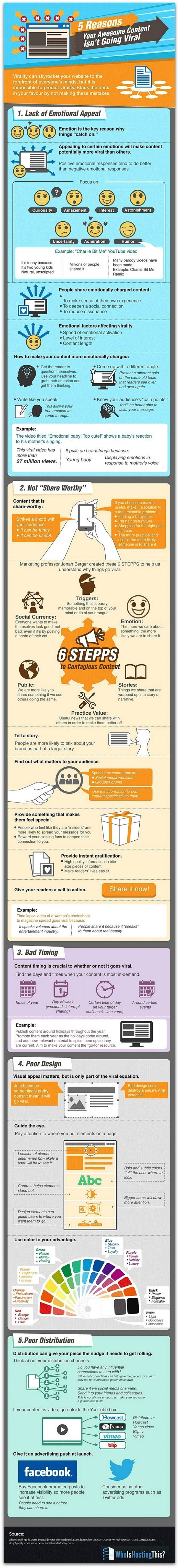 Make_Content_Go_Viral_Infographic