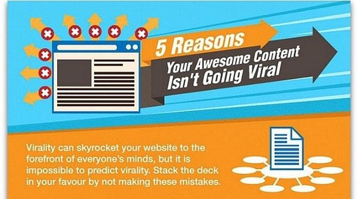 [infographic] 5 เหตุผลที่โพสต์สุดเจ๋งของคุณไม่กลายเป็นไวรัลซะที