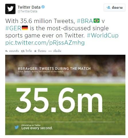 brazil-german
