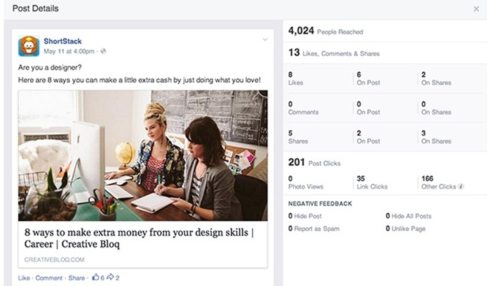 [Facebook] ยอด Like, Share และ Comment อาจสำคัญ แต่อย่าลืมดูยอด Post Clicks ด้วยล่ะ