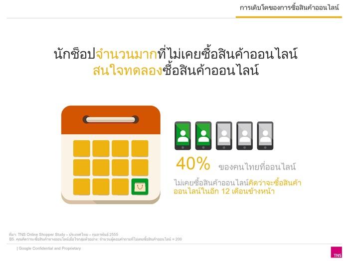 Thai Online Shopper research 2014_Final-page-004-001