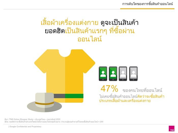 Thai Online Shopper research 2014_Final-page-007-002