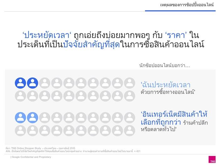 Thai Online Shopper research 2014_Final-page-010-004