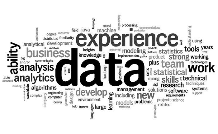Big Data กับพฤติกรรมผู้บริโภคและ เครื่องมือในการวิเคราะห์ความคิดเห็นของผู้บริโภคทีมีต่อแบรนด์สินค้า