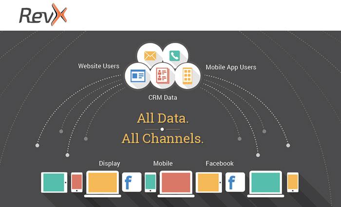 Komli Media เปิดตัว RevX แพล็ตฟอร์มการทำการตลาดลูกค้าสัมพันธ์แบบติดตาม