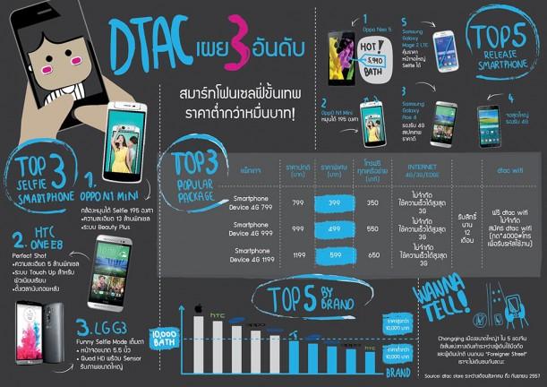 smartphone-Ranking-Sep