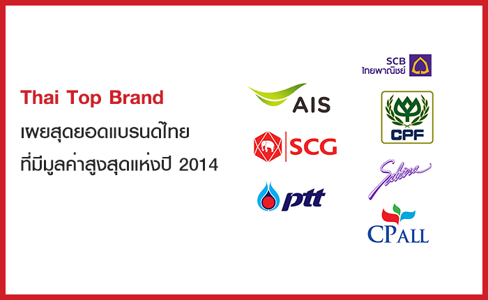 thai-top-brand-2014-2