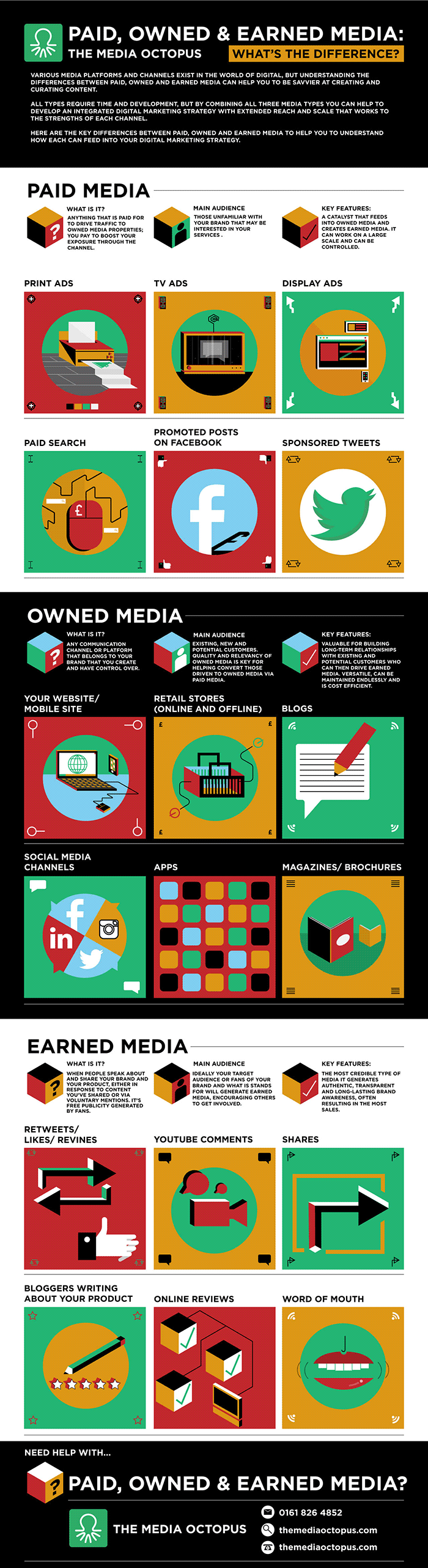 paid-owned-earn-media