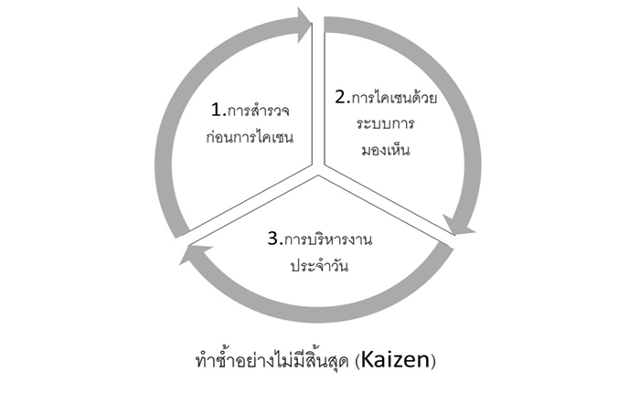 KaisenPICOOOKKKK
