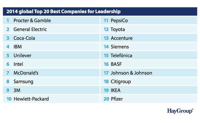 leadership-company-2014
