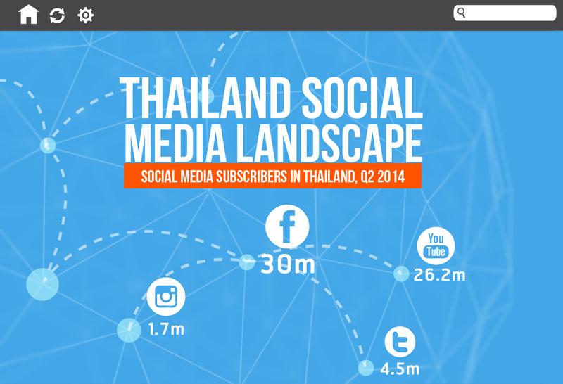 Thailand Social Media Landscape_AW