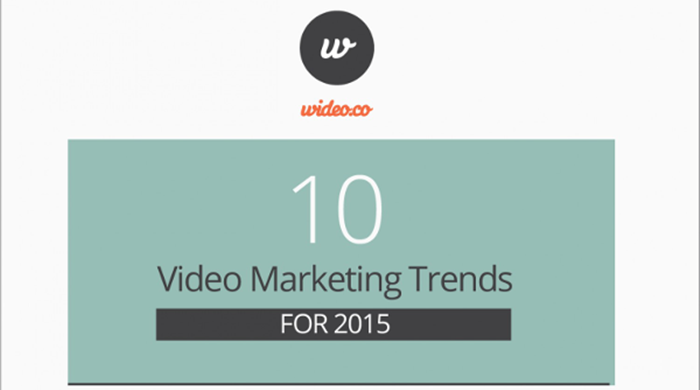[infographic] 10 เทรนด์การสร้างวีดีโอที่จะฮิตในปี 2015