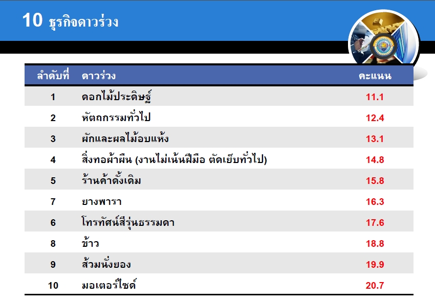 thai eco18