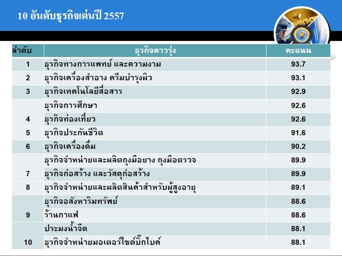 thai eco5