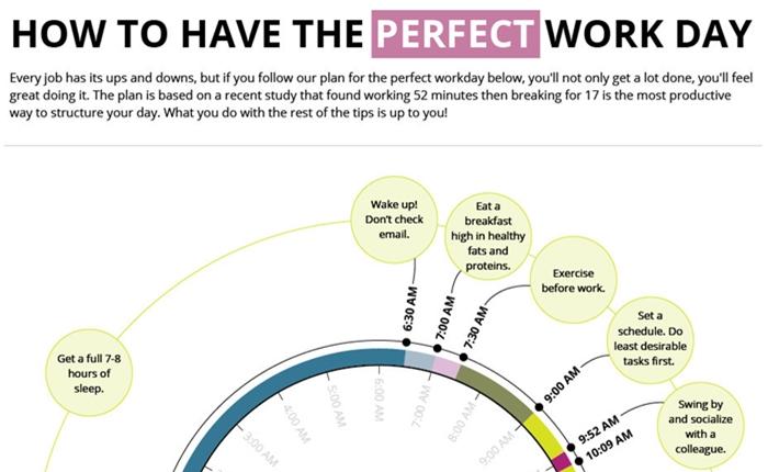 [Infographic] วันทำงานที่สมบูรณ์แบบ ต้องเริ่มจากการจัดสรรเวลาให้ดี