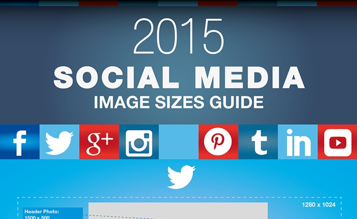 [Infographic] อัปเดทขนาดภาพใน Social Media ประจำปี 2015