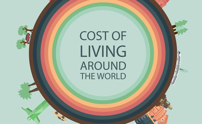 [Infographic] ประเทศใดที่มีค่าครองชีพสูงที่สุดในโลก