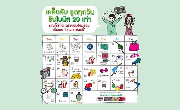 ทิปส์การใช้จ่ายผ่านบัตรเครดิต 365 วัน เพื่อรับคะแนนสะสม Super Bonus 20 เท่าจากบัตรเครดิตกสิกรไทย