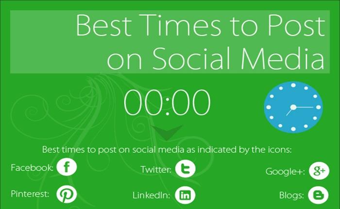 [Infographic] โพส Social Media เวลาไหนดีที่สุด