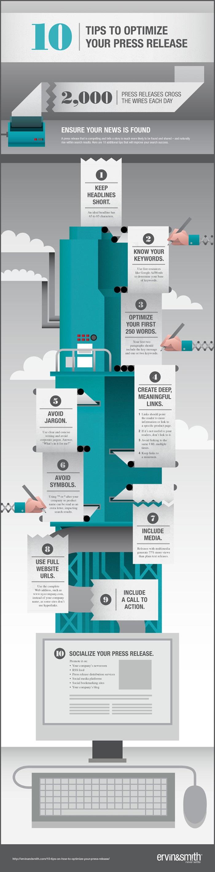 Infographic_OptimizePR