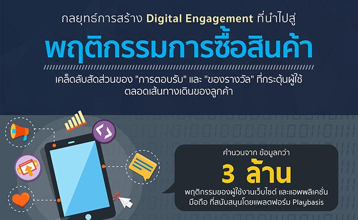 [PR] กลยุทธ์สร้าง Digital Engagement สู่พฤติกรรมการซื้อสินค้า