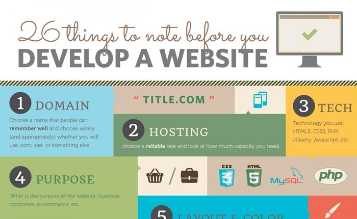 [Infographic] 26 สิ่งที่ควรรู้ก่อนคิดจะทำเว็บไซต์